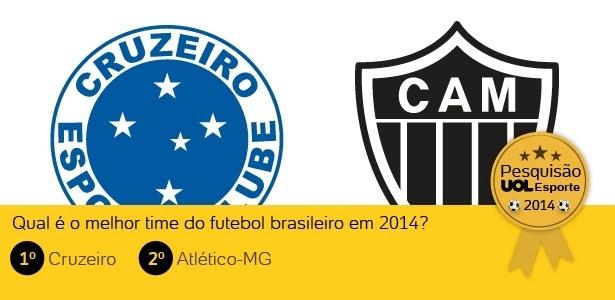 O futebol de Minas Gerais dominou os torneios nacionais na temporada 2014