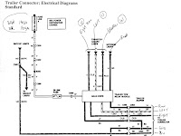 1996 Ford Explorer Stereo Wiring Diagram