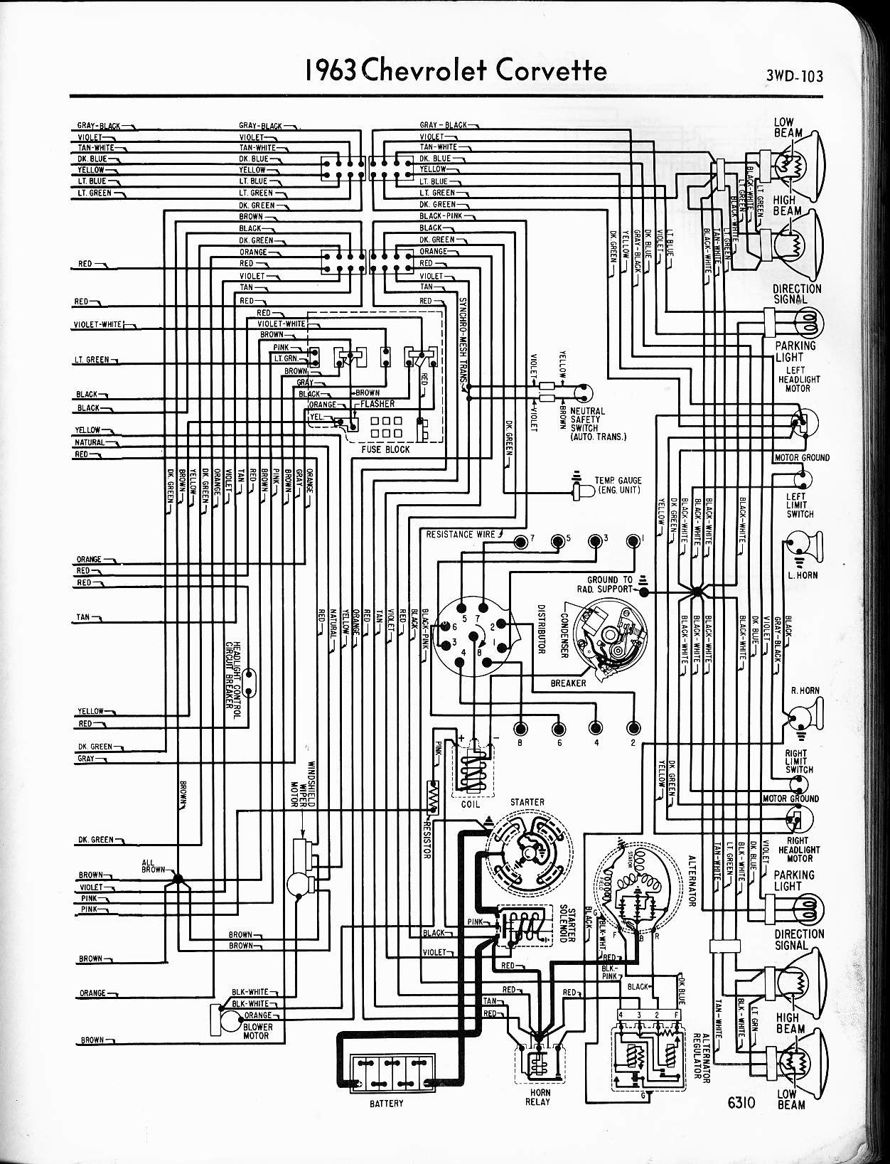 65 Corvette Dash Wiring Diagram - Wiring Diagram Networks