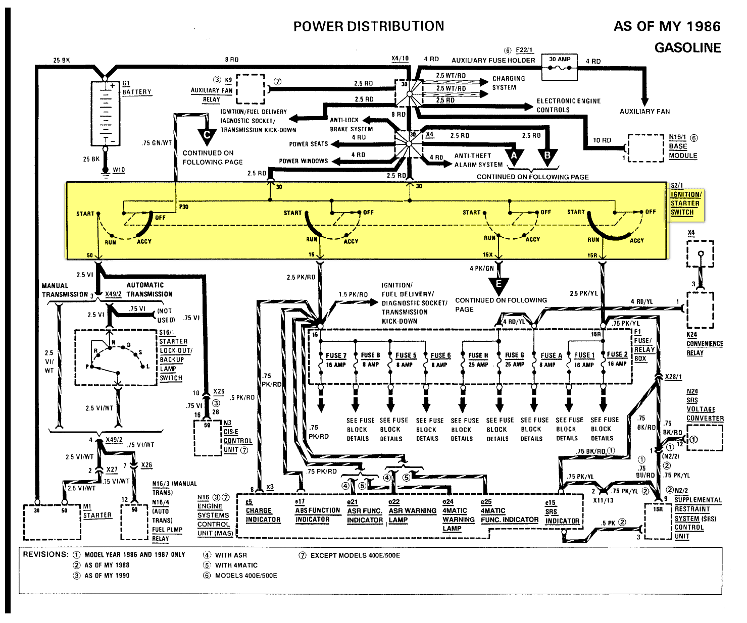 ignition switch wiring diagram diagram stream 78 Dodge Truck Wiring Diagram