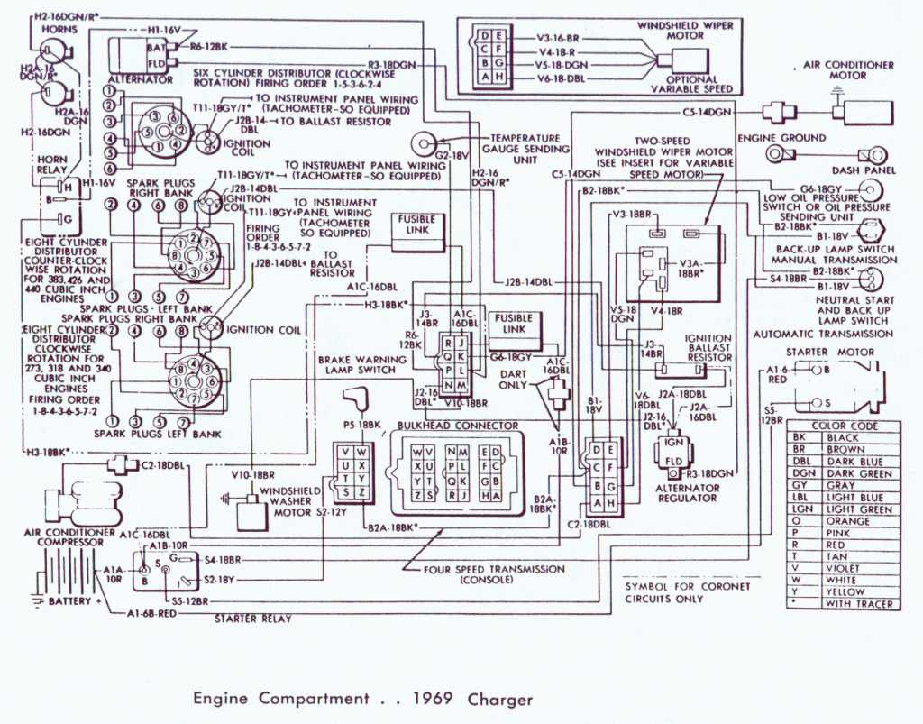 1969 Plymouth Road Runner Wiring Diagram Peugeot 407 Fuse Box Layout For Wiring Diagram Schematics