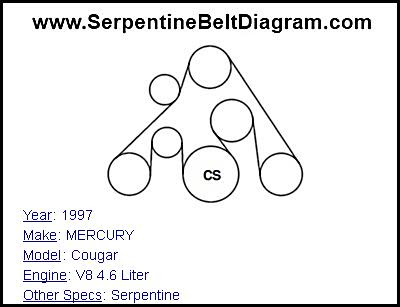 » 1997 MERCURY Cougar Serpentine Belt Diagram for V8 4.6 ...