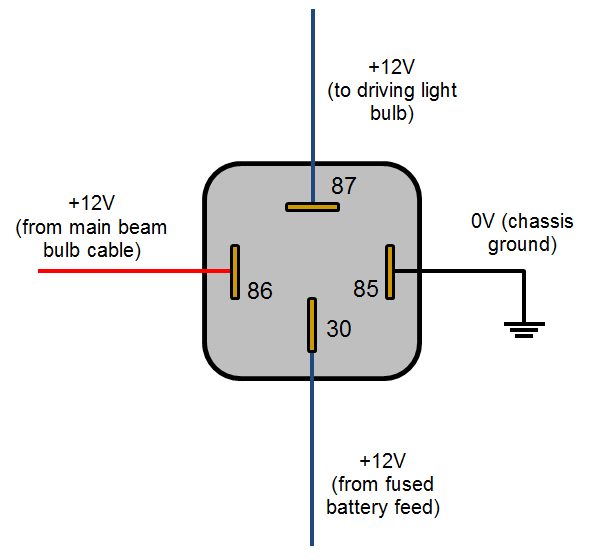 Automotive Relay Guide 12 Volt Planet | schematic and wiring diagram