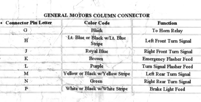 85 steering column wiring diagram ford truck ford to gm column wiring harness wiring diagram e6  ford to gm column wiring harness