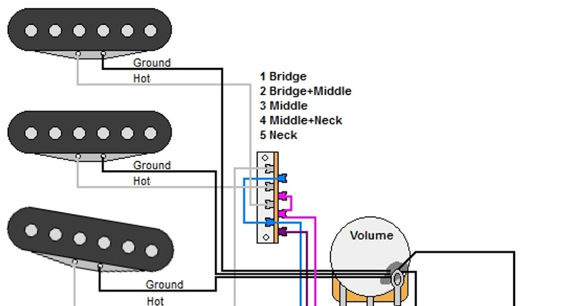 Fender Tbx Wiring Diagram