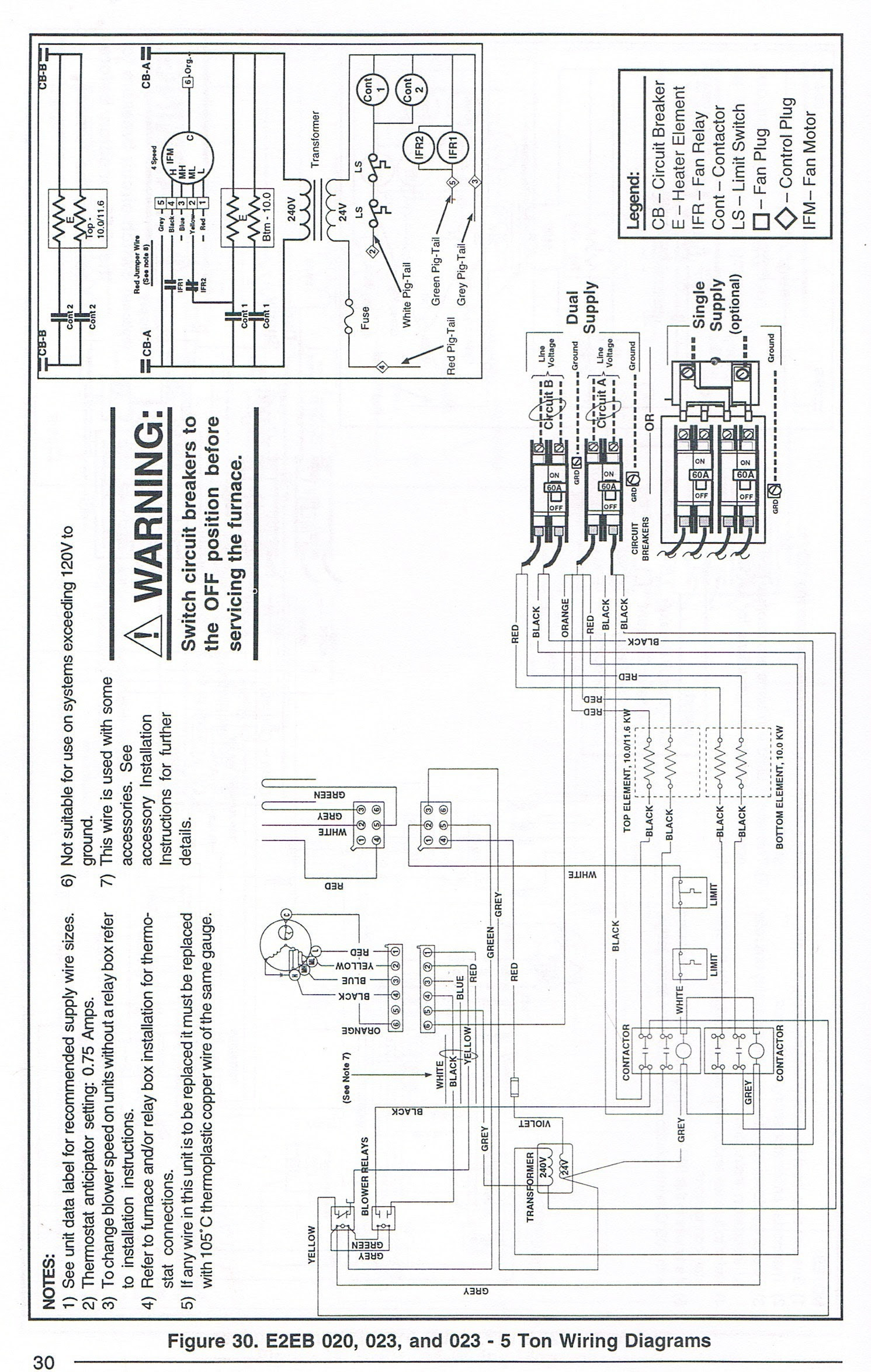 Thermostat Wiring Diagram For Electric Furnace from lh5.googleusercontent.com