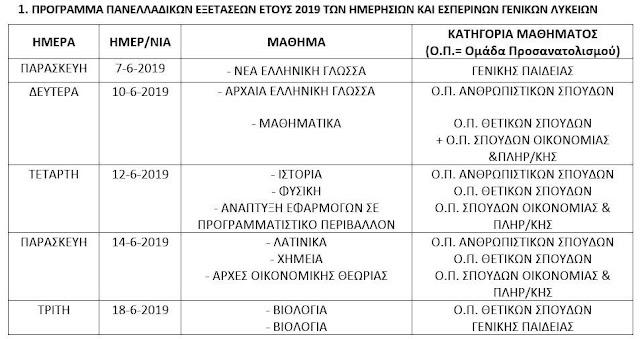 Πρόγραμμα Πανελλαδικών Εξετάσεων 2019 Γ.ΕΛ και ΕΠΑ.Λ.