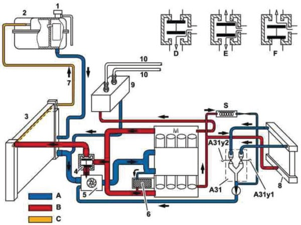 Bmw Wd 120 Wiring Diagram System Electrical Diagram
