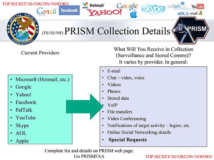 PRISM project slide