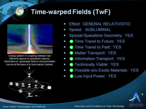 Time-warped Fields Time Control and Time Travel