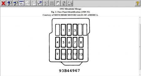 1999 Mitsubishi Mirage Fuse Diagram Electrical Drawing Wiring Diagram