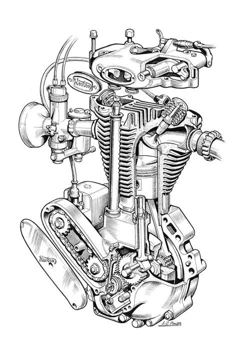 Norton | Classic Motorcycles | Motorcycle posters, Bike