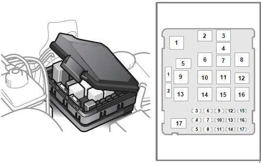 Saab 9 5 Fuse Box Diagram Wiring Diagram Schema Wake Energy Wake Energy Atmosphereconcept It