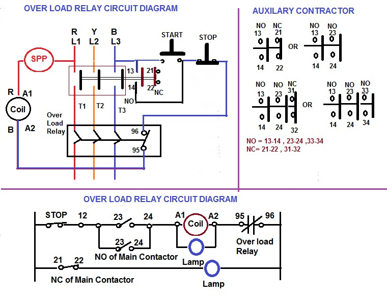 Over Load Relay Contactor For Starter Energy Solutions Think Energy Think Sustainability