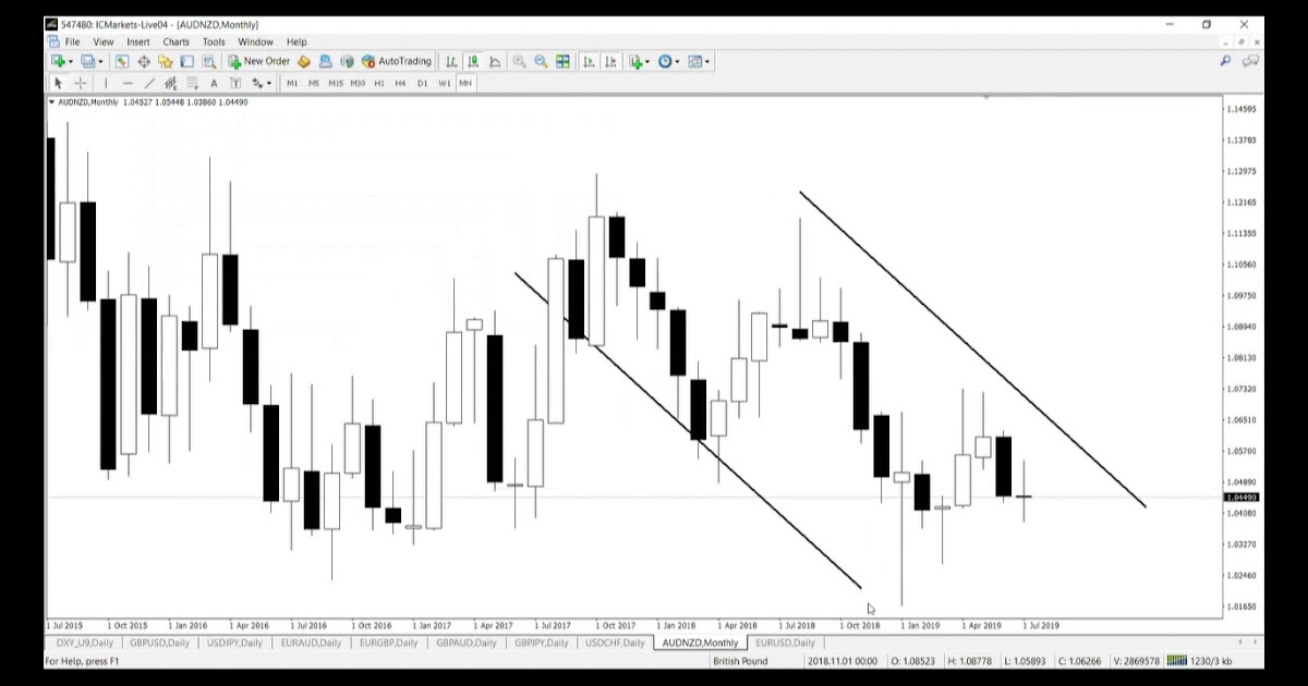 Eur usd pip value forex astas investment holdings