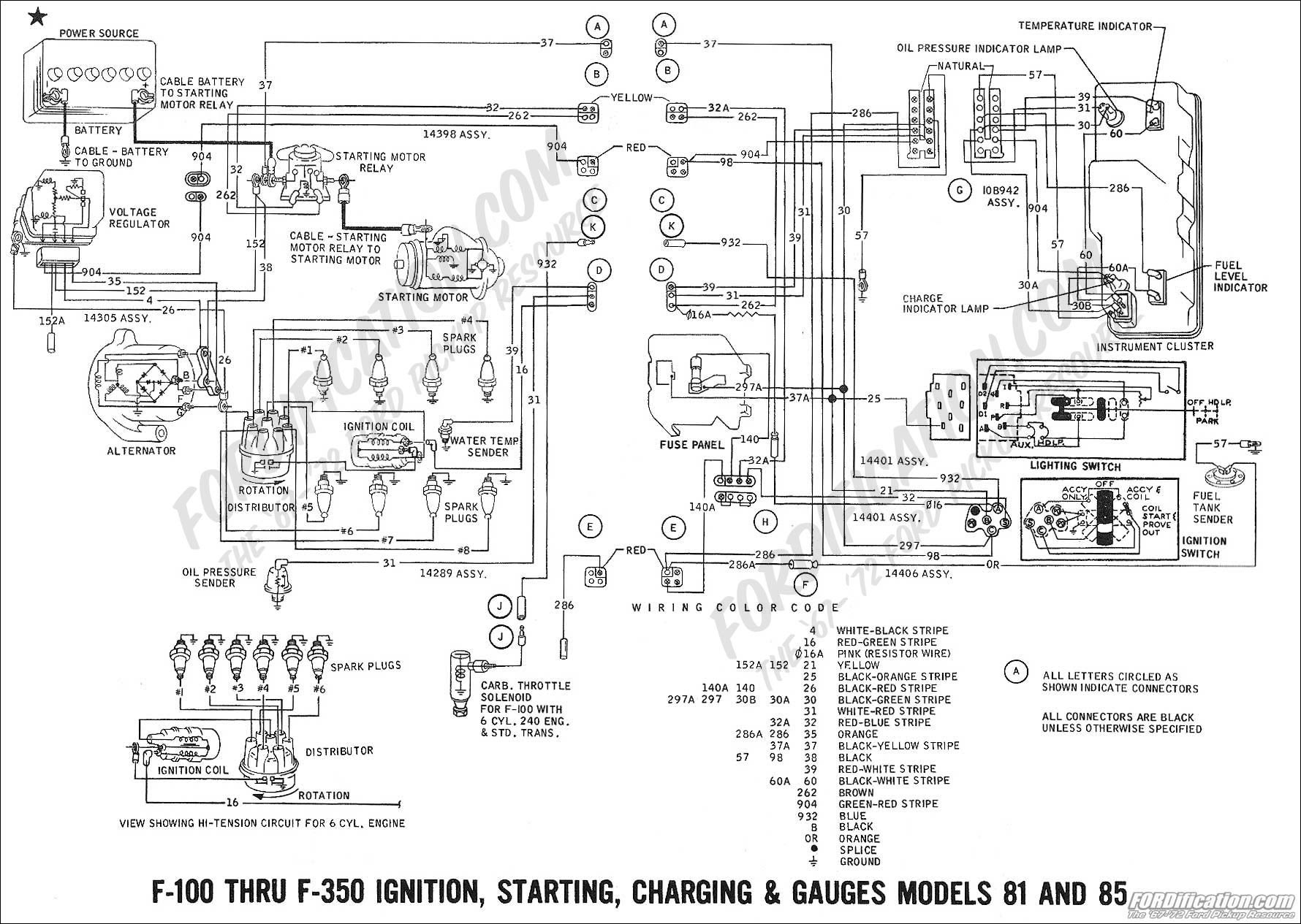 1968 Mustang Fuse Box Diagram Kc Daylighter Wiring Diagram Begeboy Wiring Diagram Source