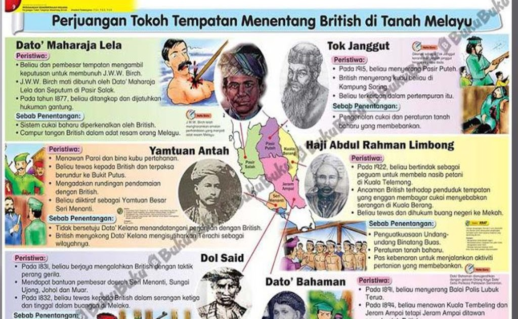 Sejarah Tahun 5 Perjuangan Tokoh Tempatan Malaytreasd
