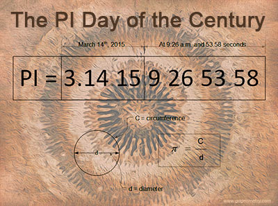 Online Math: Geometry Pi Day 2015: Celebrating 12 Digits of Pi.