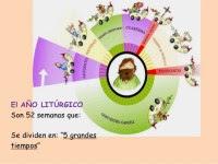 Calendario Liturgico Qumran.Calendario Liturgico Da Colorare Portalebambini
