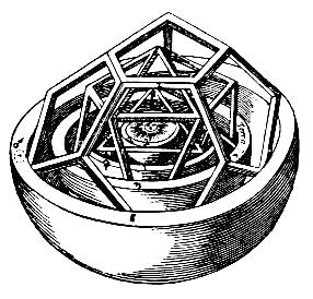 Kepler - Solução platônica