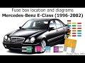 1999 Mercedes E 320 Fuse Diagram