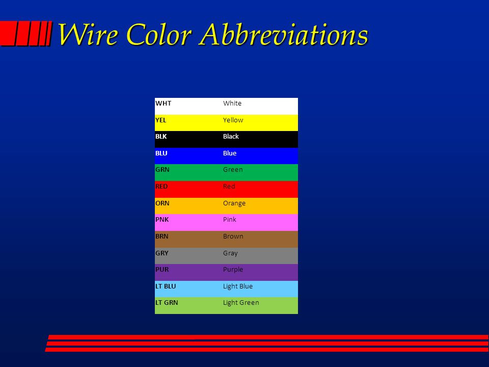 31 Info 3 Letter Wire Color Abbreviations Printable