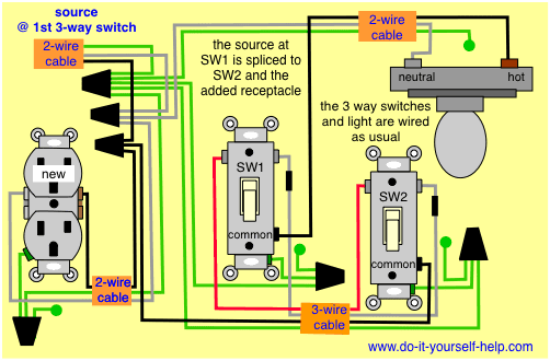 Male 110v Plug Wiring 3 Wire | schematic and wiring diagram