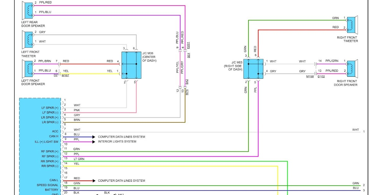 Diagram  Nissan Versa 2017 User Wiring Diagram Full