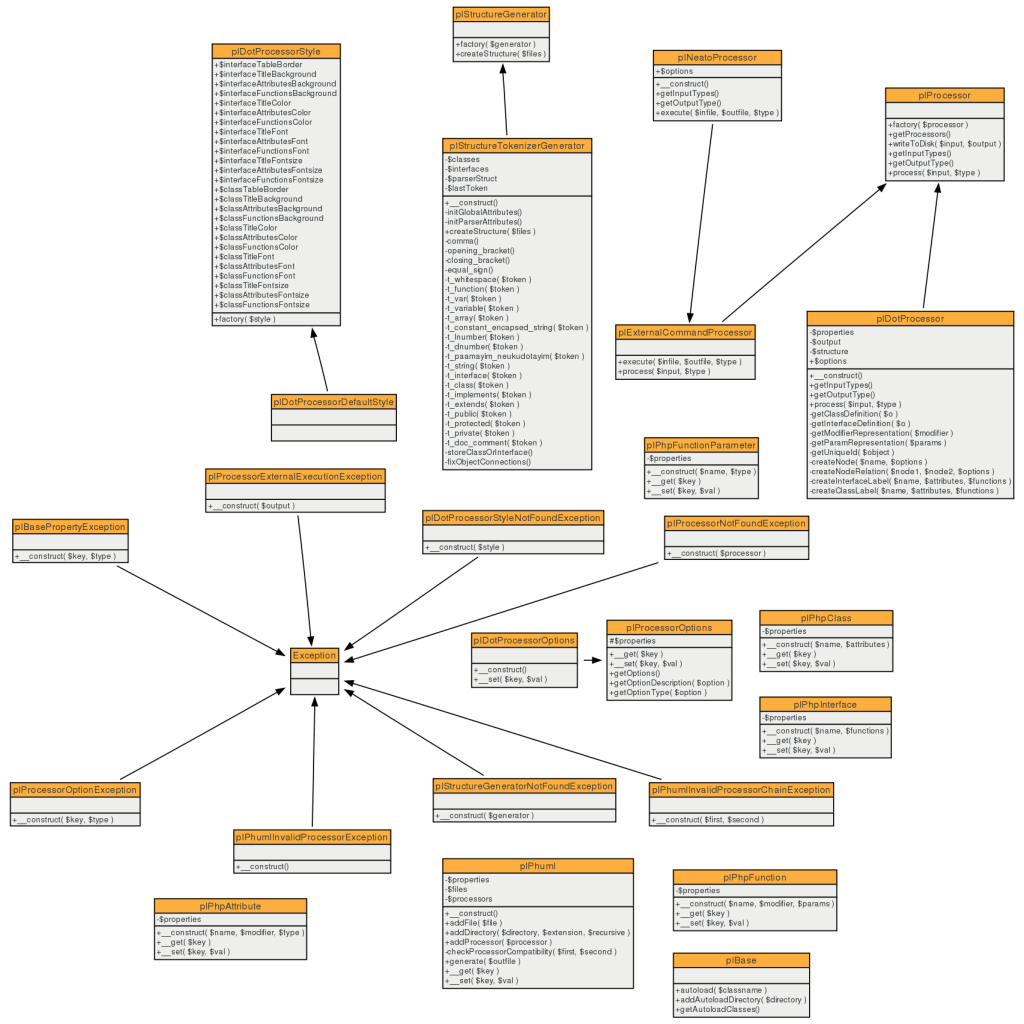 Diagram Mysql Php Diagram Full Version Hd Quality Php Diagram Diagrampress Hynco It