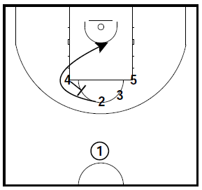 basketball-plays-euroleague3