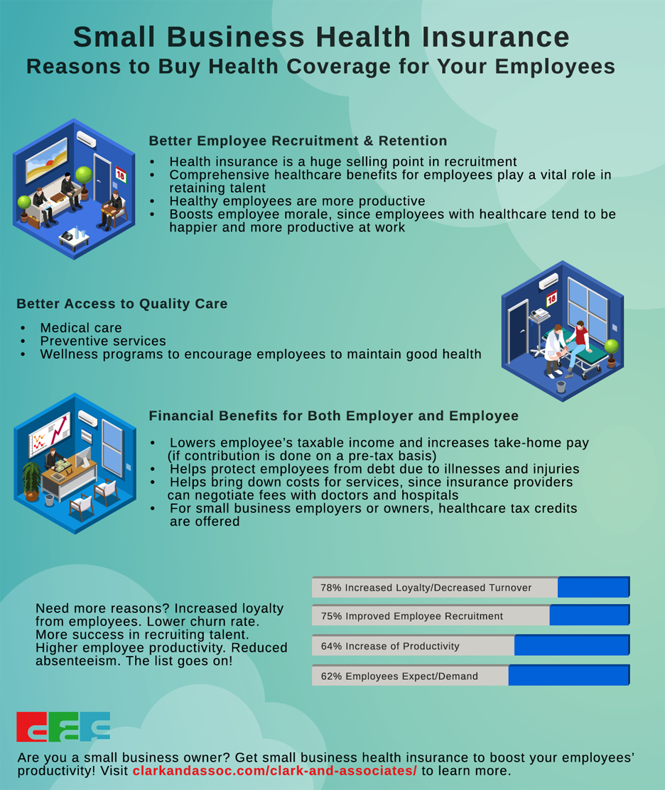 Health Insurance for Small Business Guide to Options and Costs