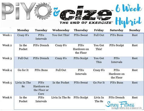 Piyo Workout How Many Calories Burned