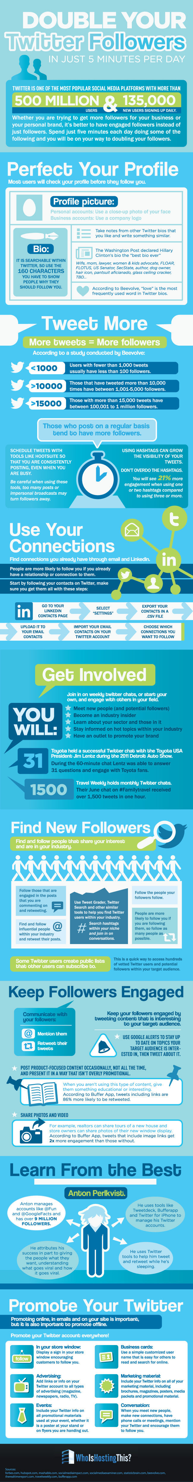 Double Your Twitter Followers In Just 5 Minutes Per Day - infographic