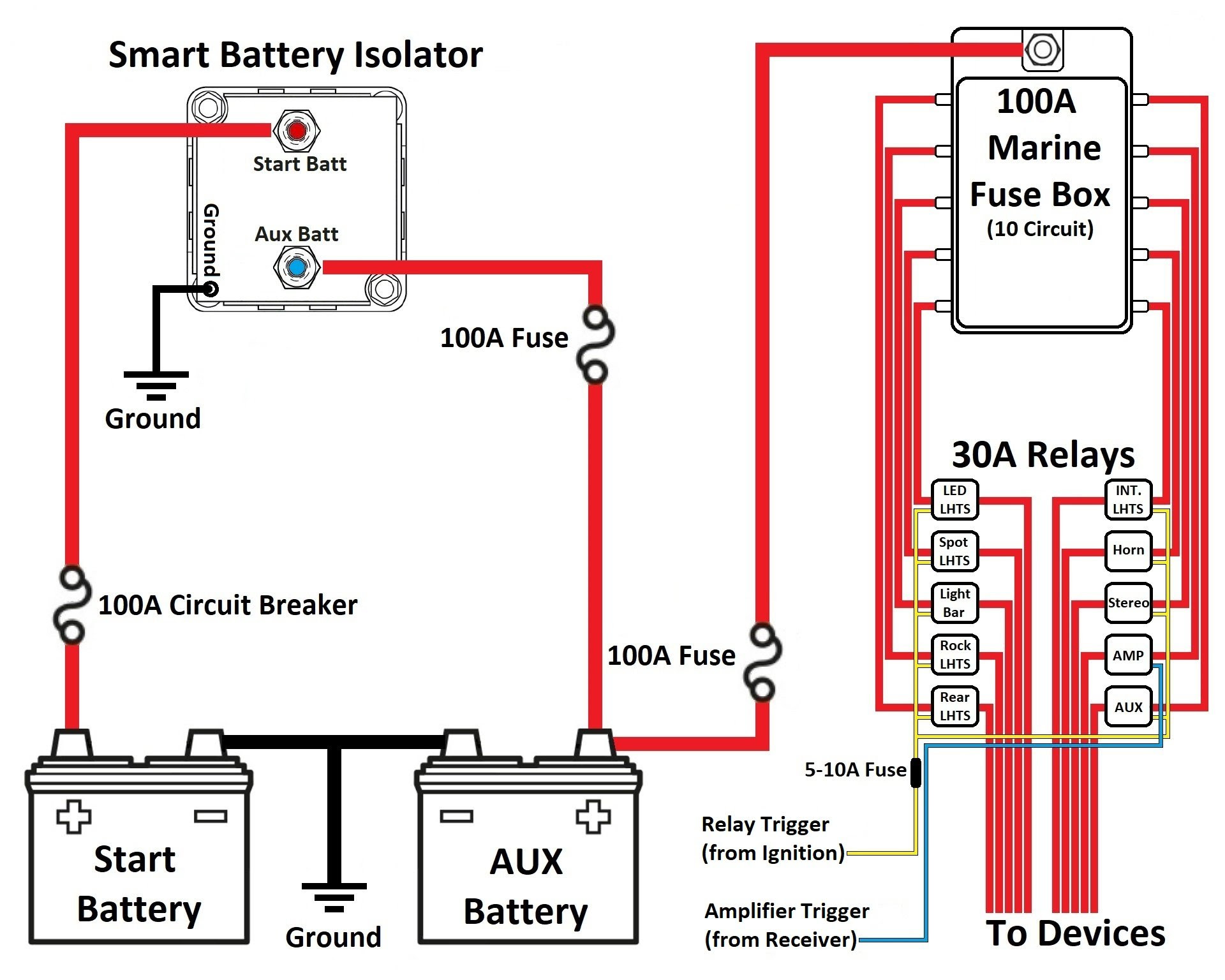 Diagram Solar Battery Wiring Diagram Full Version Hd Quality Wiring Diagram Wiringtips Osservatoriodelbiellese It