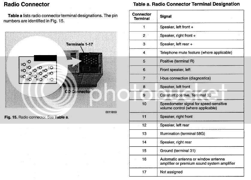 Diagram Bmw 328i Radio Diagram Full Version Hd Quality Radio Diagram Speeddiagram Iforyouitalia It