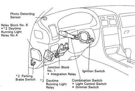 Fuse Diagram 2003 Lexu - Wiring Diagram