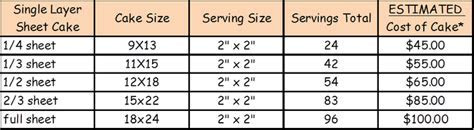 Full Size Sheet Cake Prices     order fee added to the