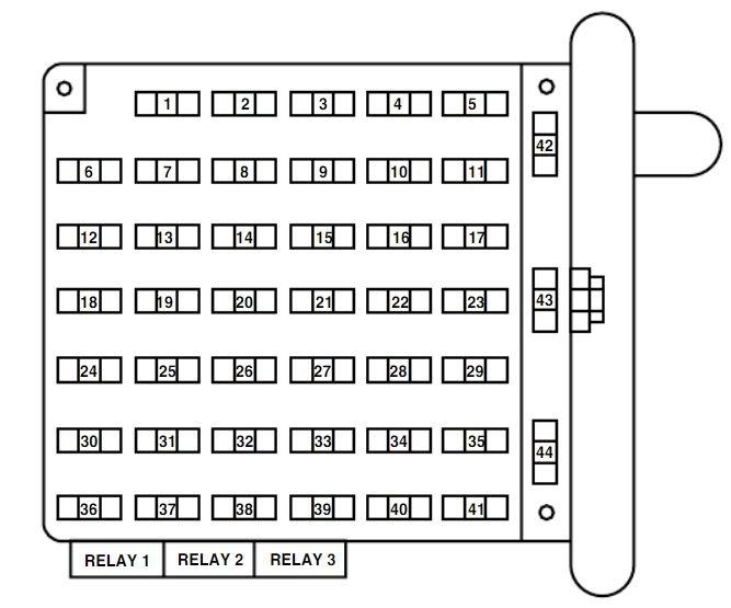 2001 Ford Explorer Fuse Box Diagram