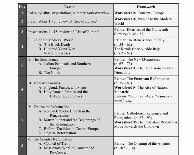 Work Power And Energy Worksheet Answers Pdf   worksheet