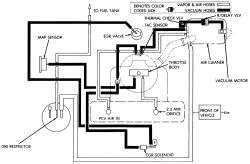 1997 Jeep Wrangler Vacuum diagram - Questions (with ...