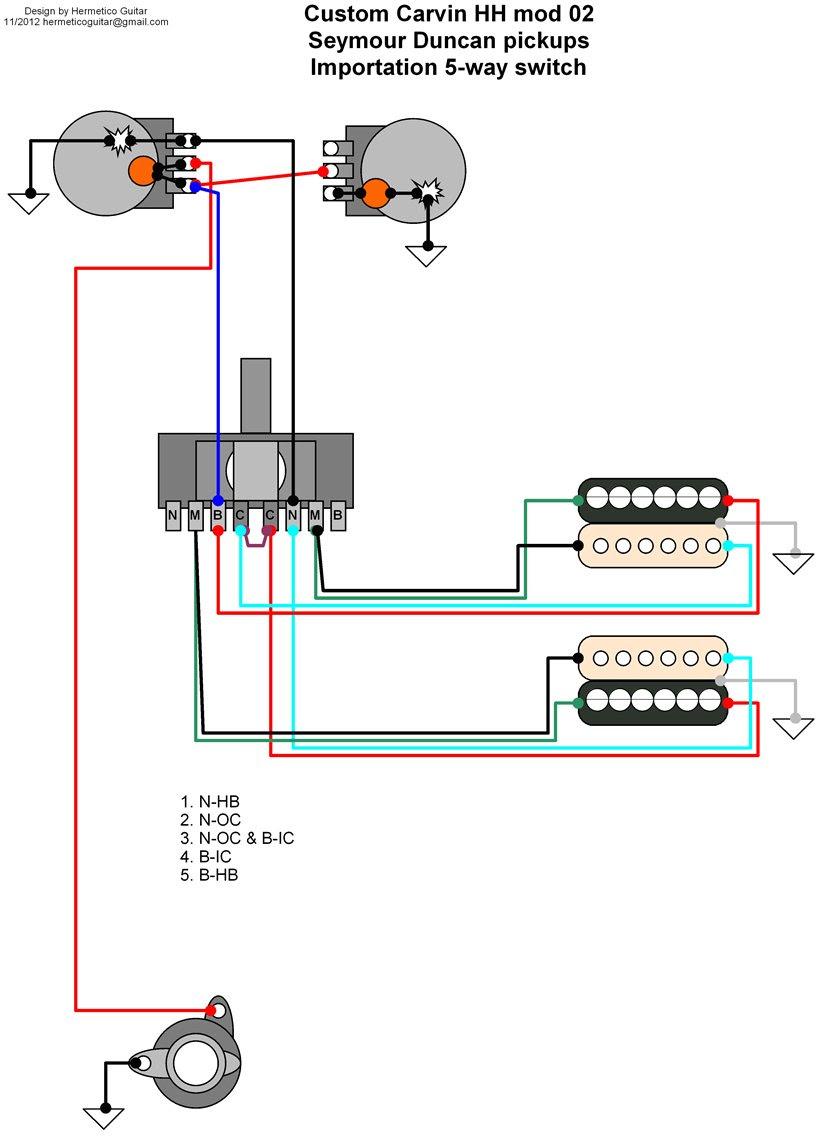 Diagram 3 Way Switch Wiring Diagram Guitar Full Version Hd Quality Diagram Guitar Diagramkirbyl Govforensics It