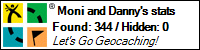 Profile for Moni and Danny