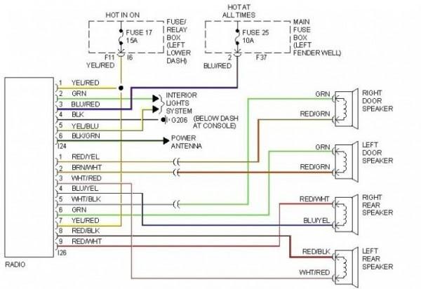 Diagram 2010 Subaru Legacy Wiring Diagram Full Version Hd Quality Wiring Diagram Torodiagram Cabinet Accordance Fr