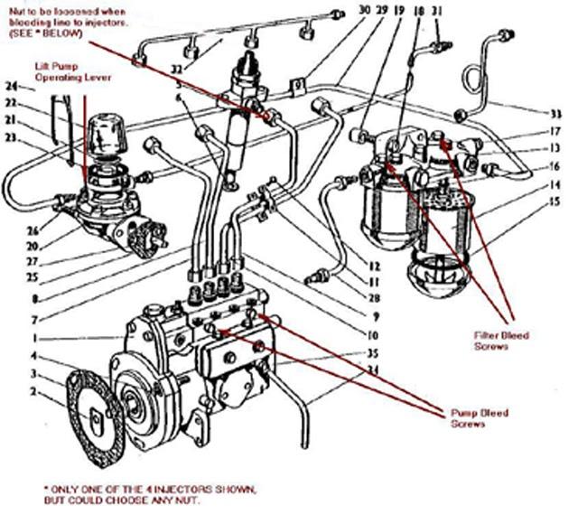 Wiring Diagram  32 Perkins Diesel Injector Pump Diagram