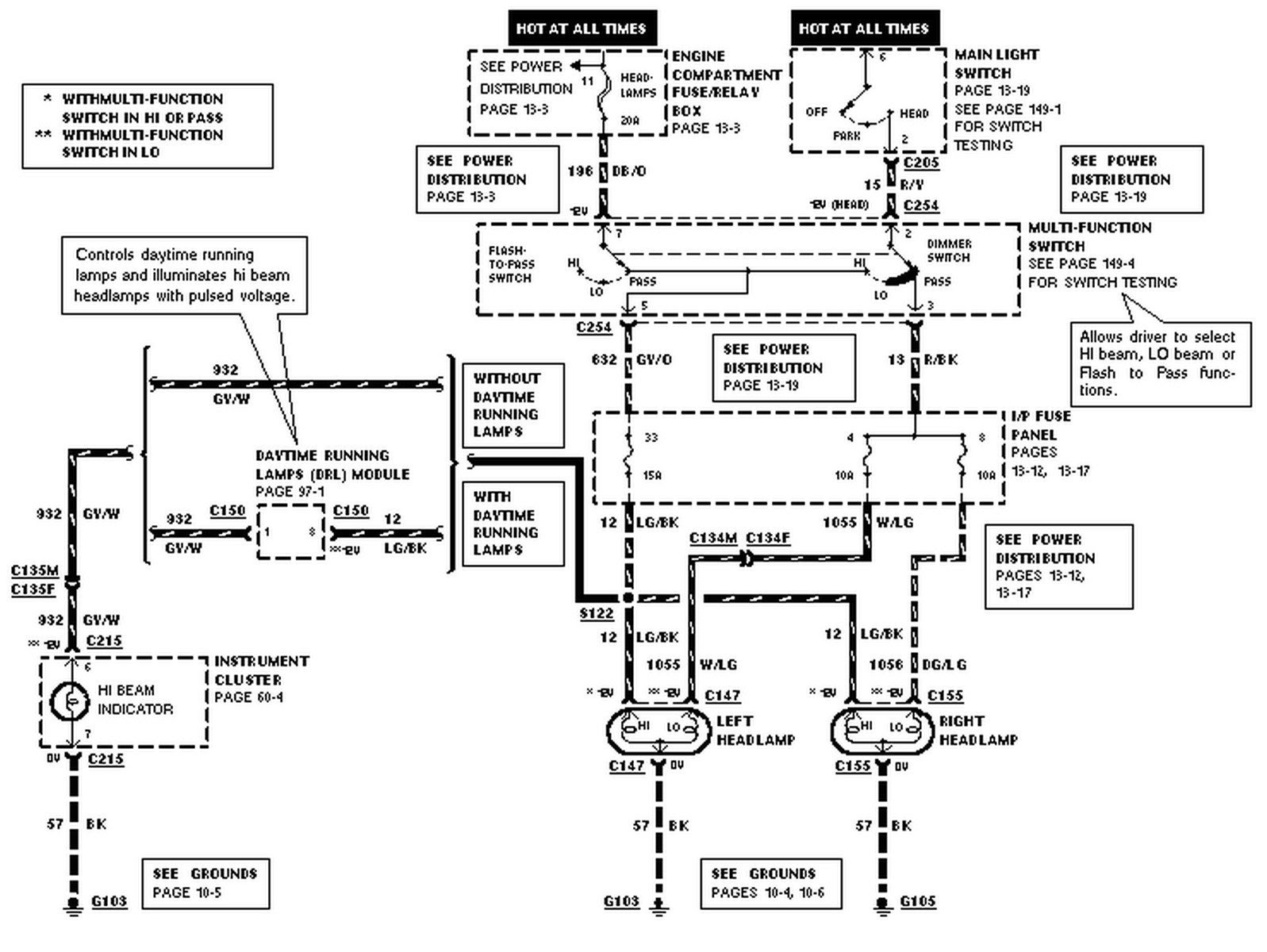 Diagram Ford Ranger Headlight Relay Wiring Diagram Full Version Hd Quality Wiring Diagram Diagramkrafty Nowroma It