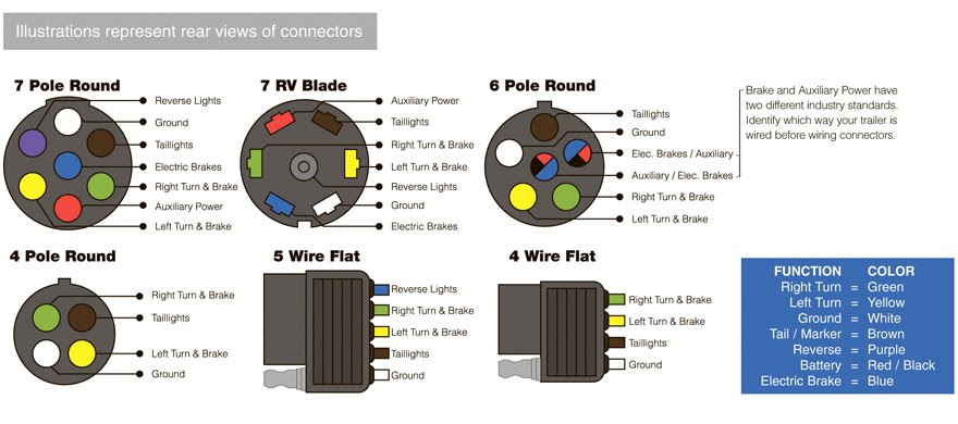 Wiring Diagram On Trailer