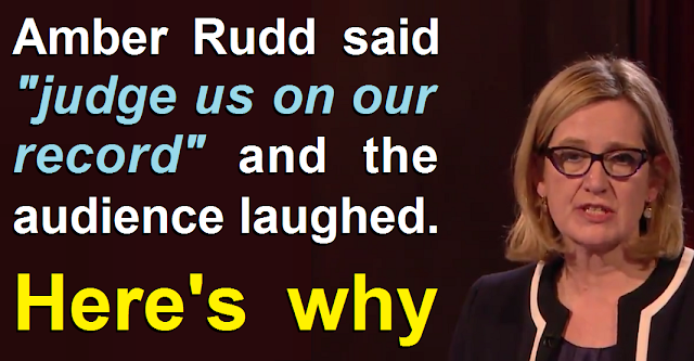 "Amber Rudd said ""judge us on our record"" so here goes ..."