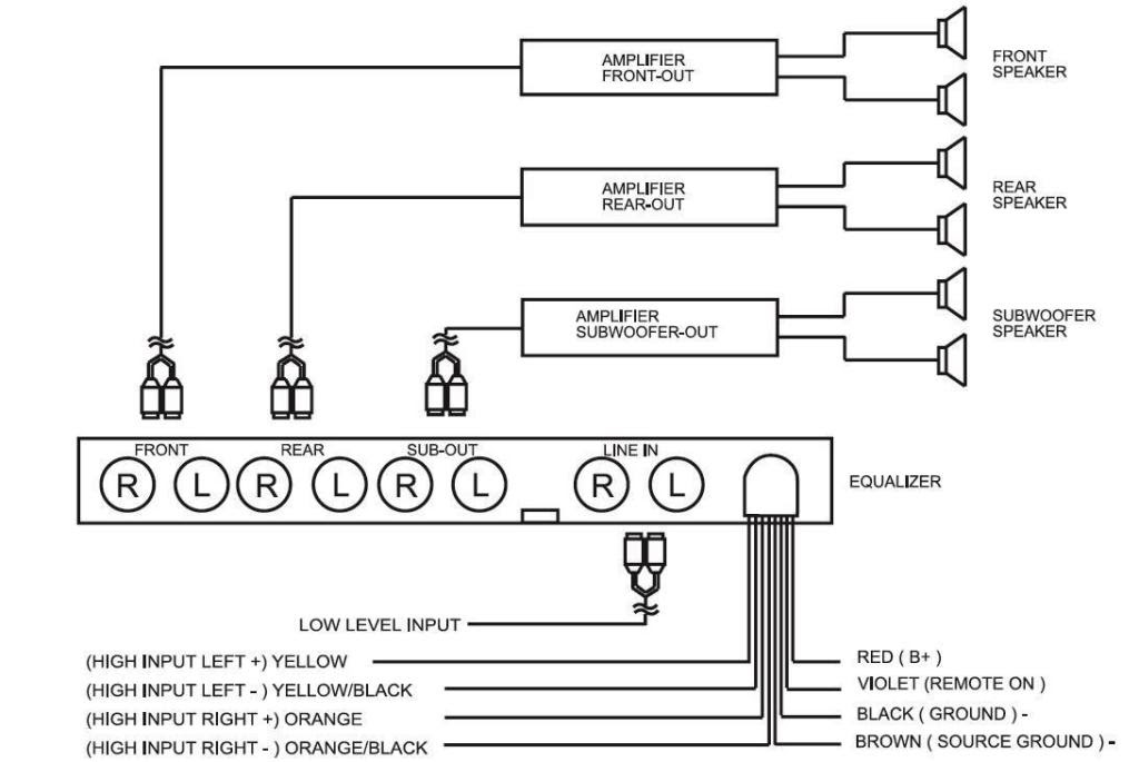 Wiring Diagrams Amplifier Subwoofer Get Free Image About Wiring