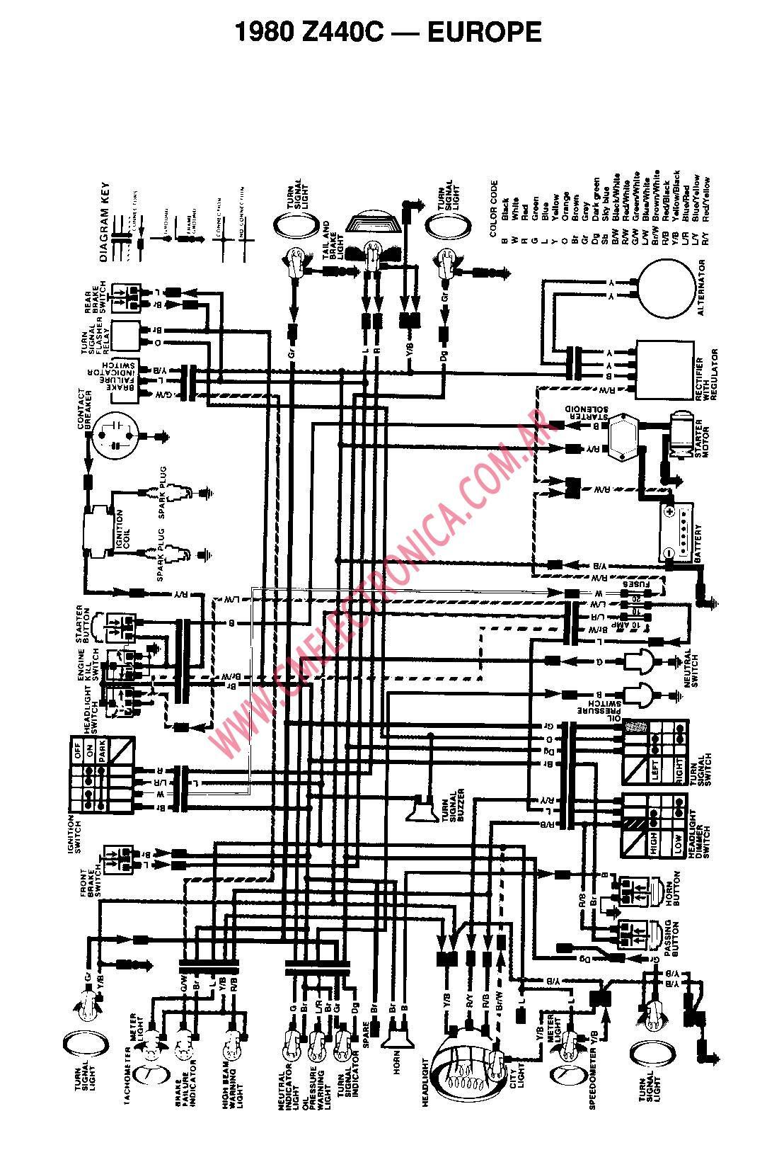 DIAGRAM] Free Kawasaki 400 Bayou Wiring Diagram FULL Version HD Quality Wiring  Diagram - ELECTRICMAN5.PUMABASKETS.FRWiring Diagram