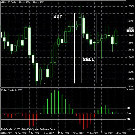 Pz trend trading.ex4 forex factory